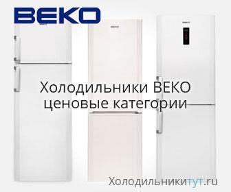 Холодильники ВЕКО — ценовые категории